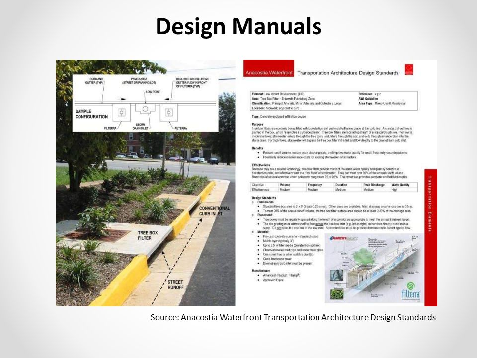 Design Manuals Source: Anacostia Waterfront Transportation Architecture Design Standards