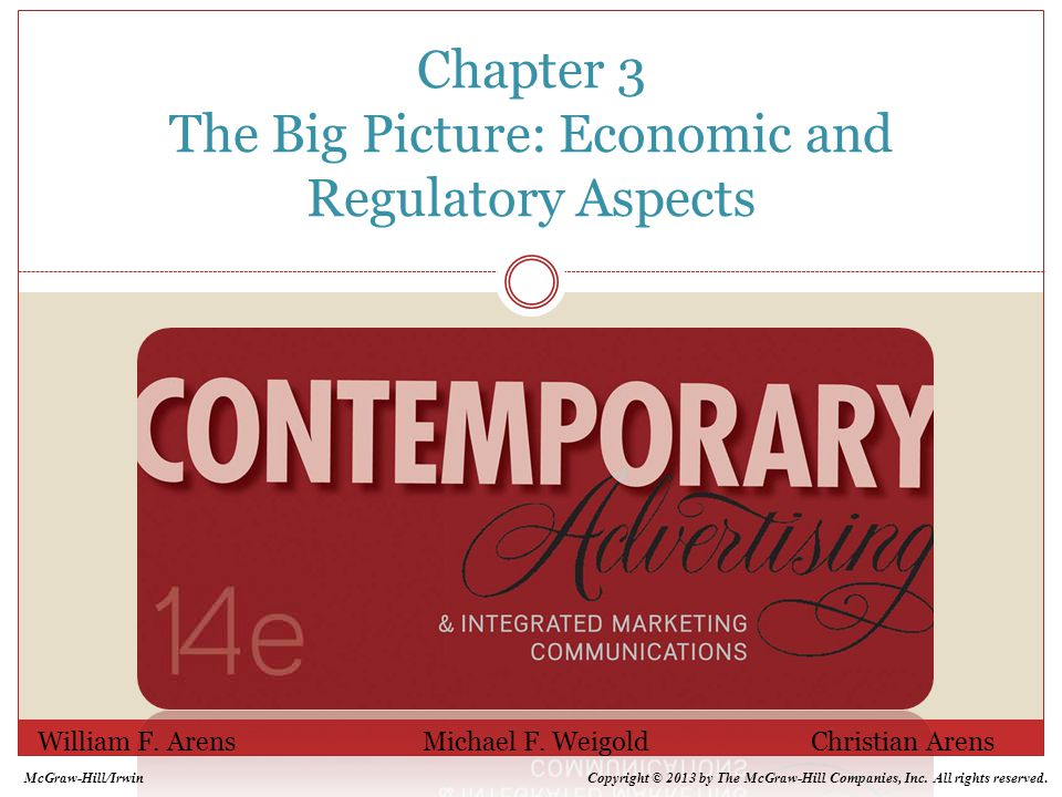 3-22 Social Impact Criticisms Promotes materialism Incomplete information External societal costs Manipulation Long-term Macro Arguments Effects on Value System