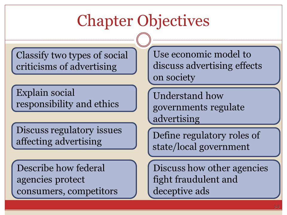 Advertising Stimulations Advertising stimulates Innovation and new products Competition (many buyers and sellers) Better education consumers Healthy economy 3-14