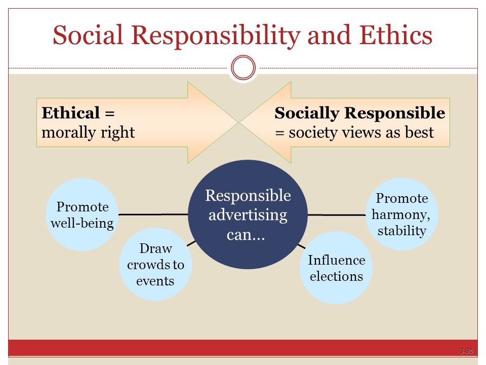 3-35 Social Responsibility and Ethics Promote well-being Promote harmony, stability Influence elections Draw crowds to events Responsible advertising can...