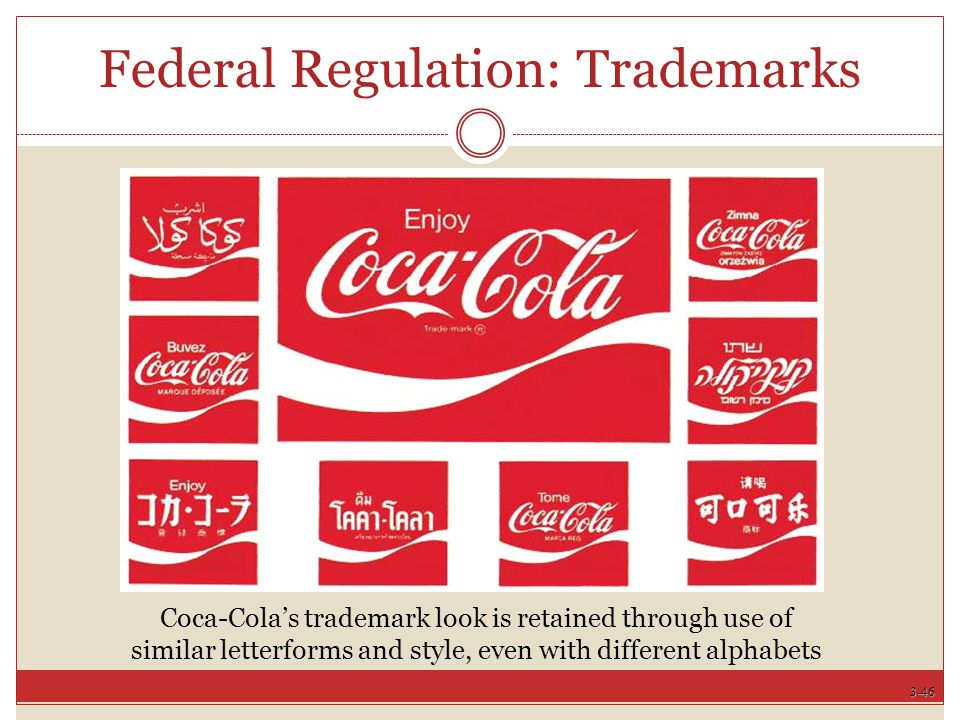 3-46 Federal Regulation: Trademarks Coca-Cola's trademark look is retained through use of similar letterforms and style, even with different alphabets