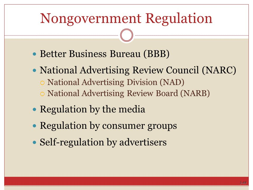 3-49 Nongovernment Regulation Better Business Bureau (BBB) National Advertising Review Council (NARC)  National Advertising Division (NAD)  National Advertising Review Board (NARB) Regulation by the media Regulation by consumer groups Self-regulation by advertisers