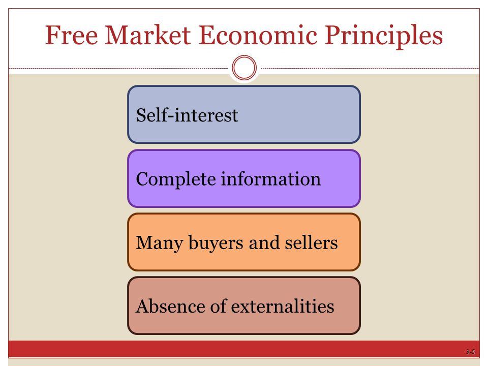 3-5 Free Market Economic Principles Self-interest Many buyers and sellers Complete information Absence of externalities