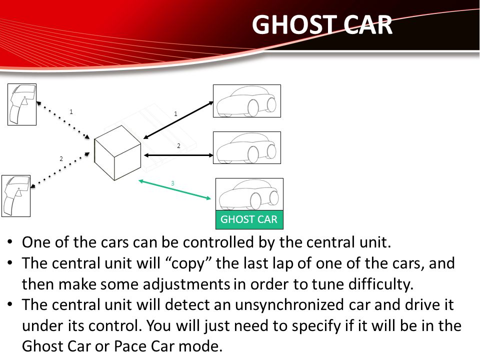 GHOST CAR 1 2 1 2 One of the cars can be controlled by the central unit.