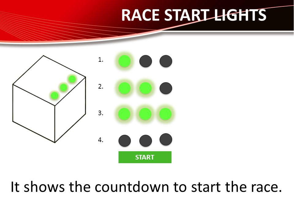 RACE START LIGHTS 1. 2. 3. 4. START It shows the countdown to start the race.