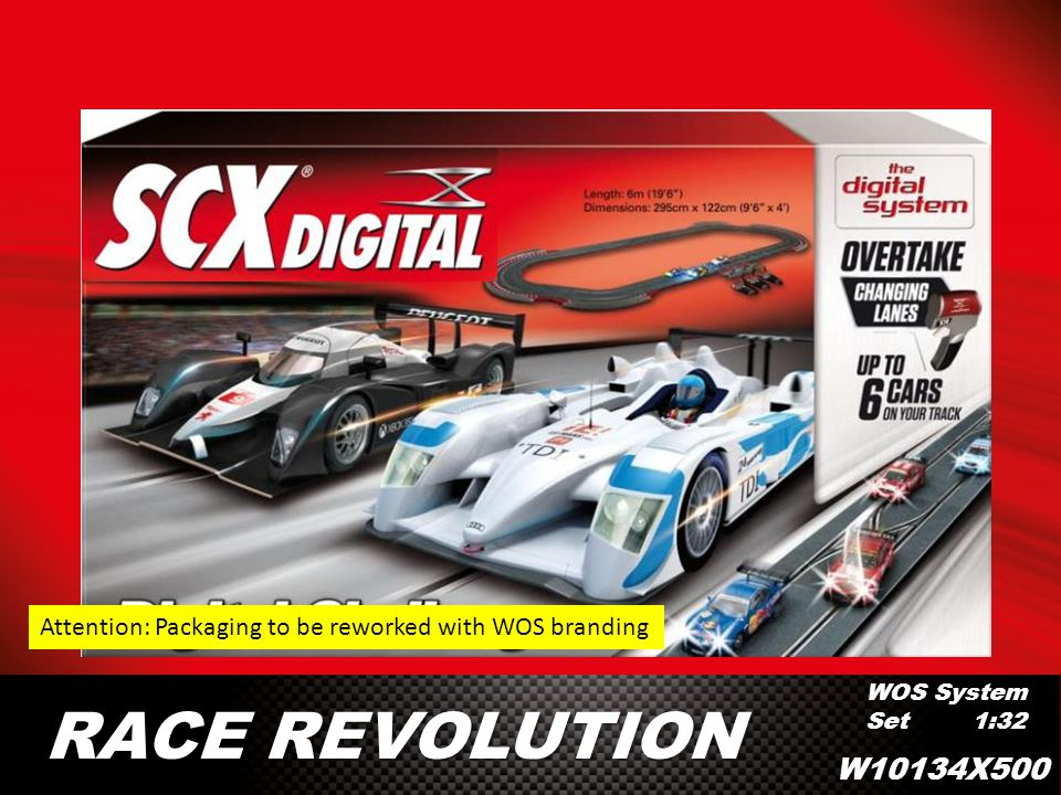 W10134X500 WOS System Set 1:32 RACE REVOLUTION Attention: Packaging to be reworked with WOS branding