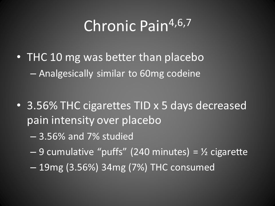 Chronic Pain 4,6,7 THC 10 mg was better than placebo – Analgesically similar to 60mg codeine 3.56% THC cigarettes TID x 5 days decreased pain intensit