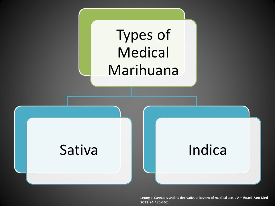 Types of Medical Marihuana SativaIndica Leung L. Cannabis and its derivatives: Review of medical use. J Am Board Fam Med 2011;24:425-462.