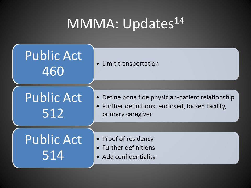 MMMA: Updates 14 Limit transportation Public Act 460 Define bona fide physician-patient relationship Further definitions: enclosed, locked facility, p
