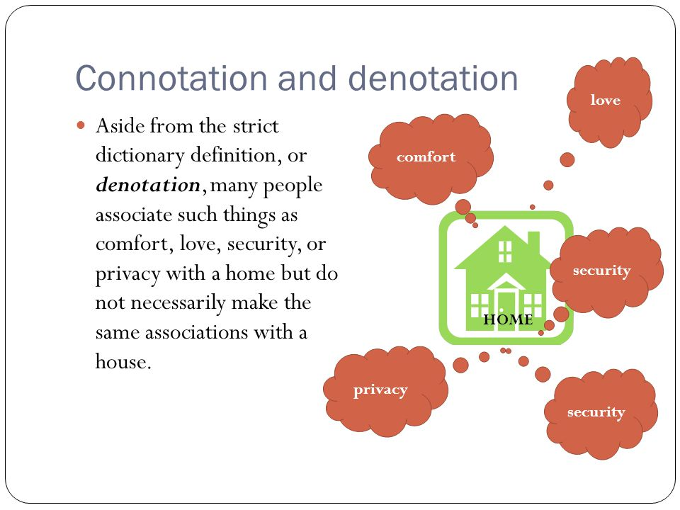 Connotation and denotation Aside from the strict dictionary definition, or denotation, many people associate such things as comfort, love, security, o