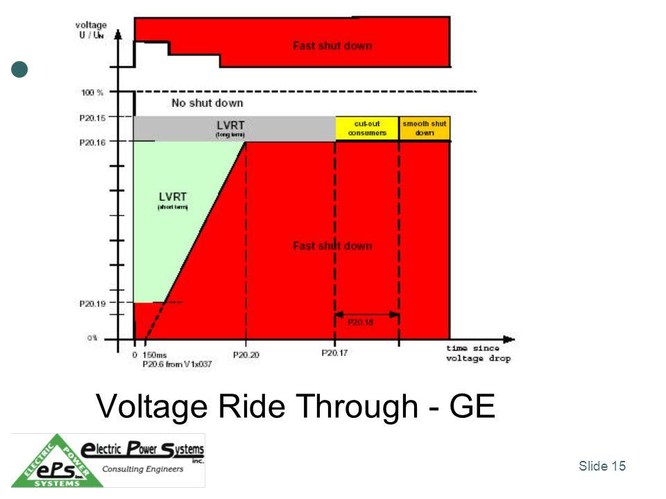Voltage Ride Through - GE Slide 15