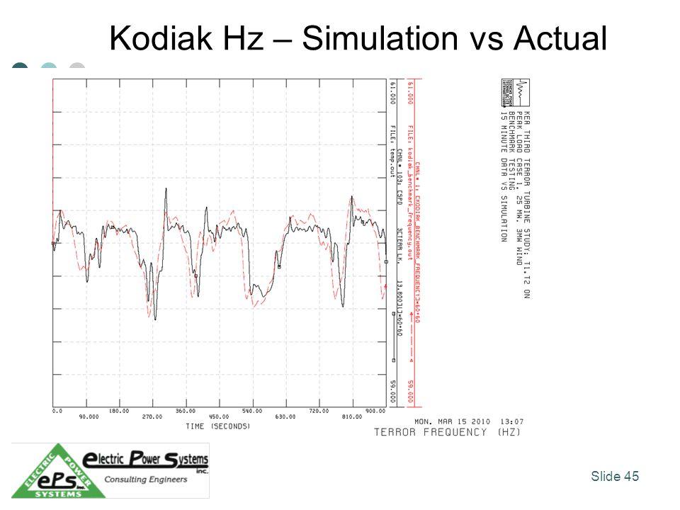 Kodiak Hz – Simulation vs Actual Slide 45