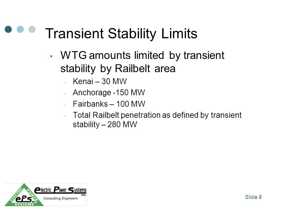Transient Stability Limits WTG amounts limited by transient stability by Railbelt area - Kenai – 30 MW - Anchorage -150 MW - Fairbanks – 100 MW - Tota
