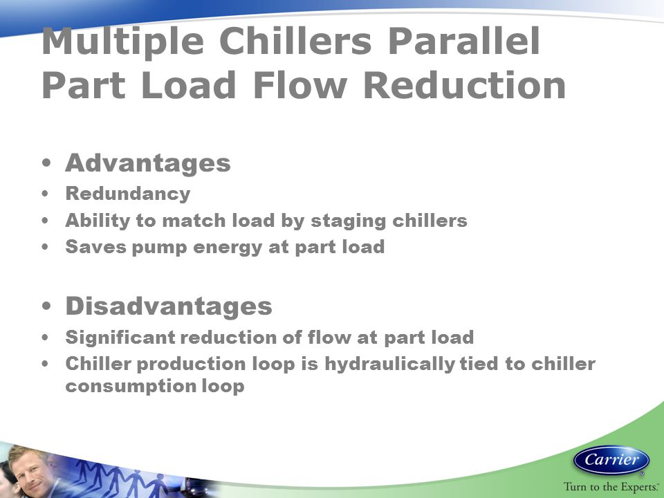 Multiple Chillers Parallel Part Load Flow Reduction Advantages Redundancy Ability to match load by staging chillers Saves pump energy at part load Dis