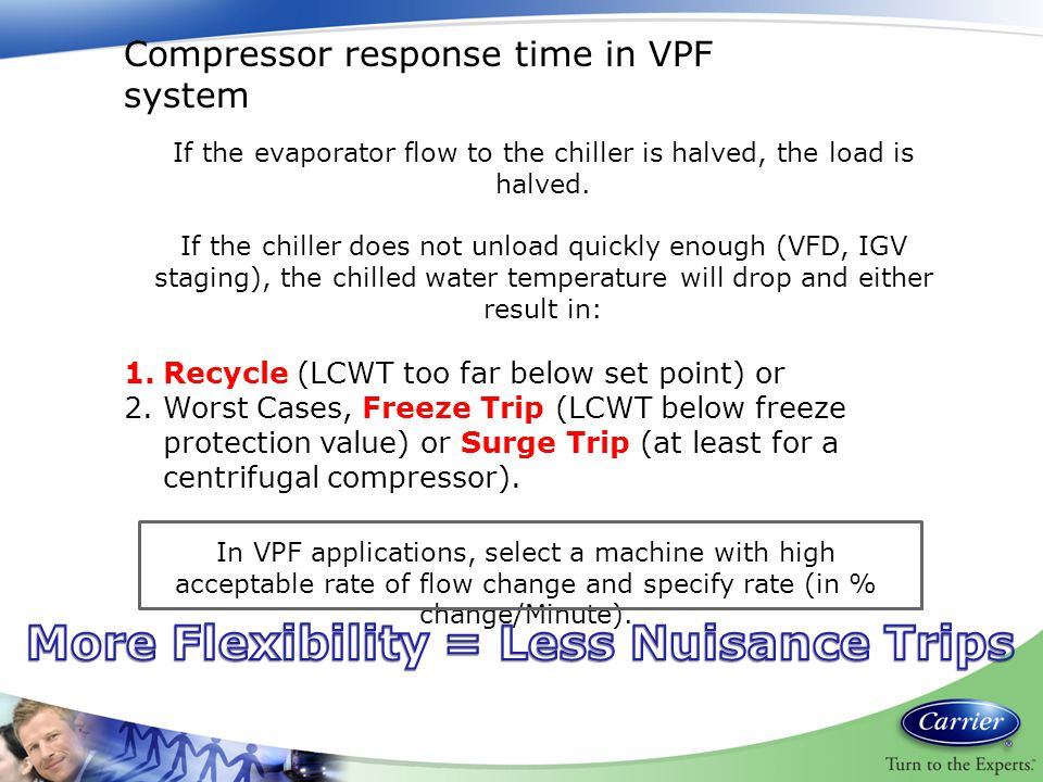 In VPF applications, select a machine with high acceptable rate of flow change and specify rate (in % change/Minute). Compressor response time in VPF