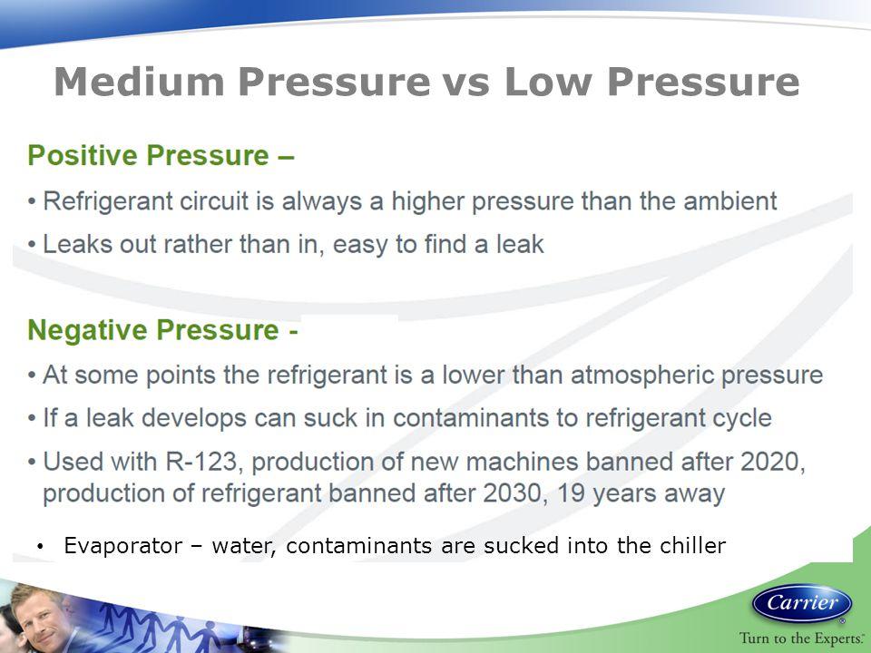 Medium Pressure vs Low Pressure Evaporator – water, contaminants are sucked into the chiller