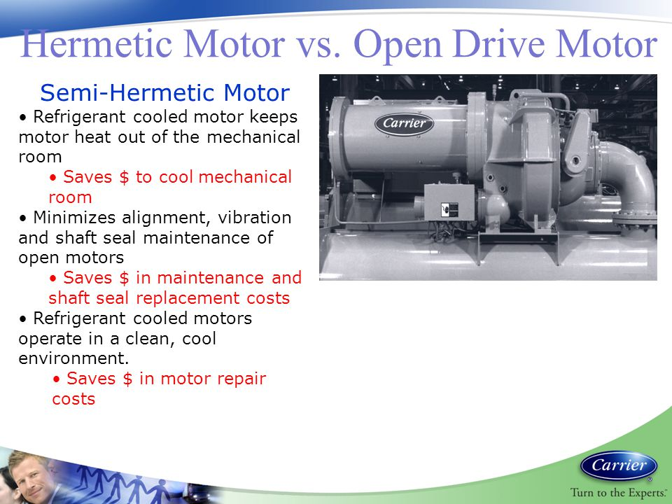 Semi-Hermetic Motor Refrigerant cooled motor keeps motor heat out of the mechanical room Saves $ to cool mechanical room Minimizes alignment, vibratio