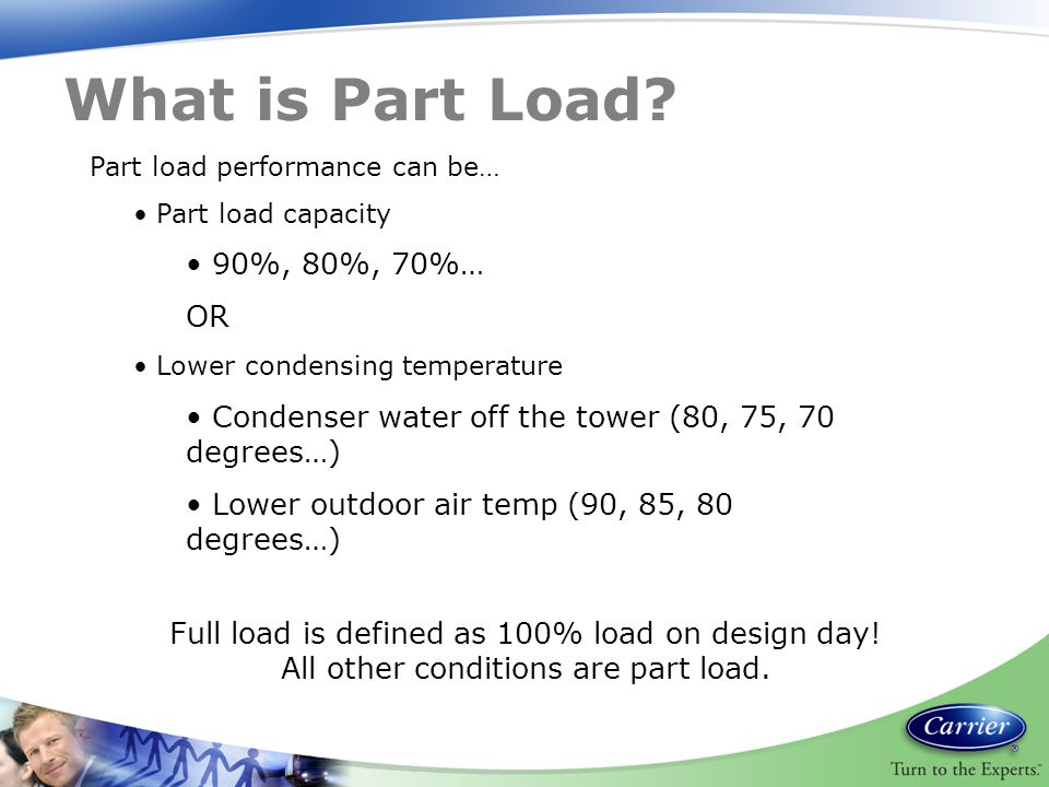 Part load performance can be… Part load capacity 90%, 80%, 70%… OR Lower condensing temperature Condenser water off the tower (80, 75, 70 degrees…) Lo