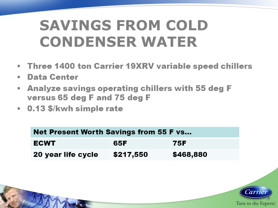 SAVINGS FROM COLD CONDENSER WATER Three 1400 ton Carrier 19XRV variable speed chillers Data Center Analyze savings operating chillers with 55 deg F ve