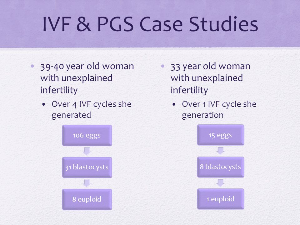 IVF & PGS Case Studies 39-40 year old woman with unexplained infertility Over 4 IVF cycles she generated 33 year old woman with unexplained infertilit
