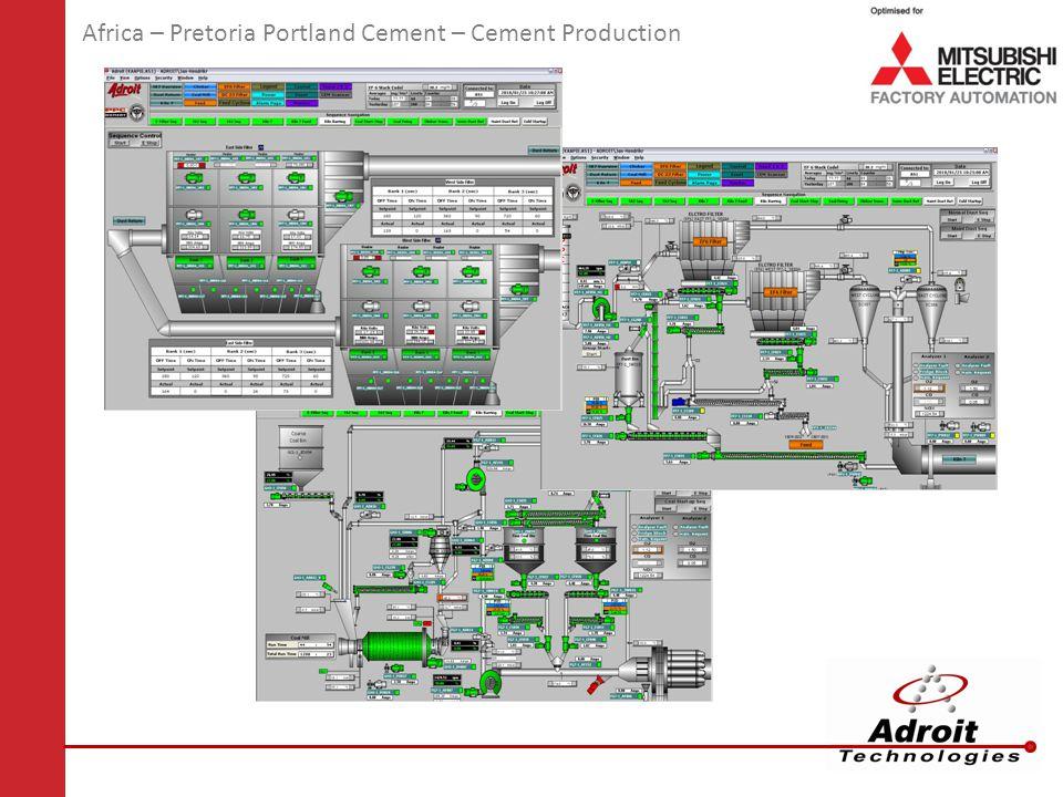 Africa – Pretoria Portland Cement – Cement Production