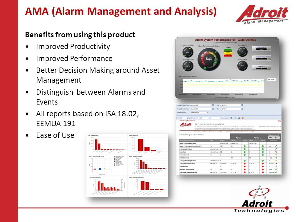 AMA (Alarm Management and Analysis) Benefits from using this product Improved Productivity Improved Performance Better Decision Making around Asset Management Distinguish between Alarms and Events All reports based on ISA 18.02, EEMUA 191 Ease of Use