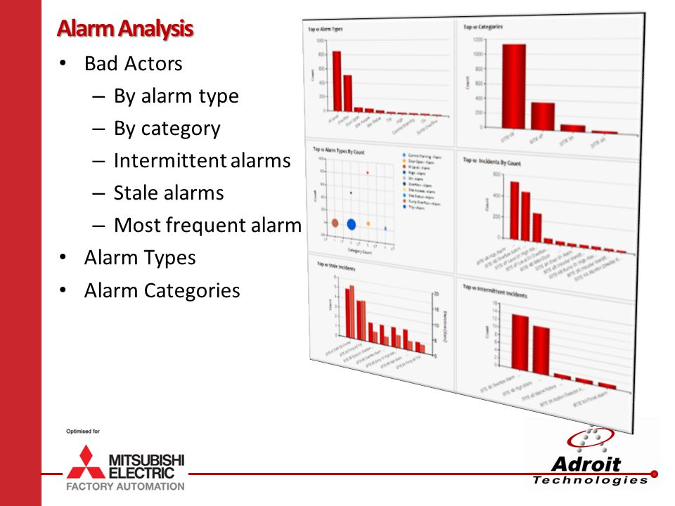 Alarm Analysis Bad Actors – By alarm type – By category – Intermittent alarms – Stale alarms – Most frequent alarm Alarm Types Alarm Categories