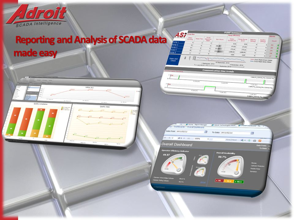 Reporting and Analysis of SCADA data made easy Reporting and Analysis of SCADA data made easy