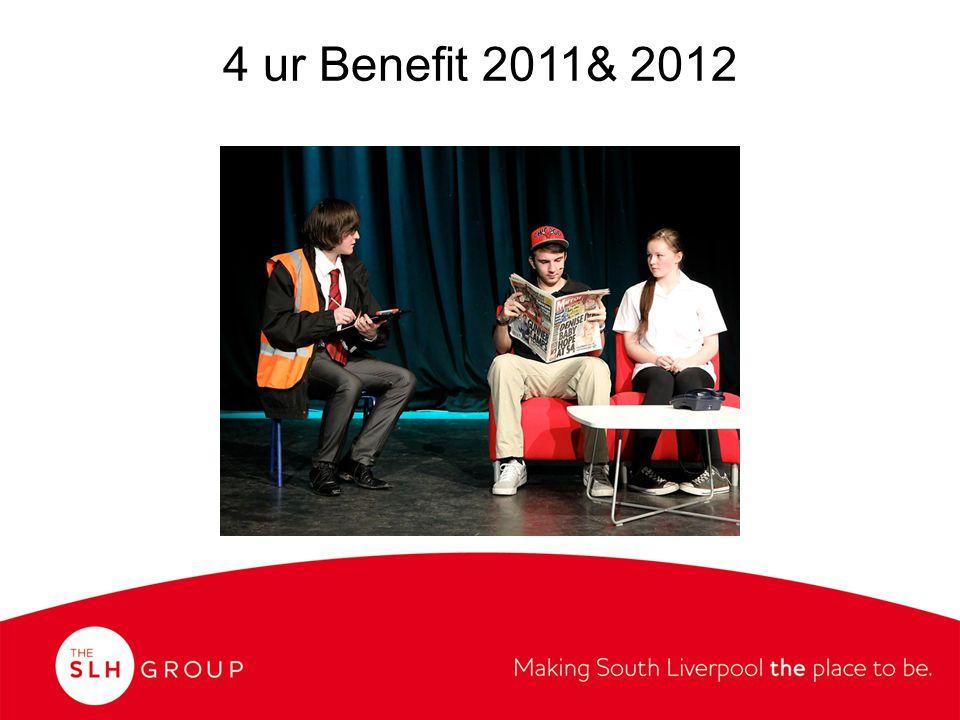 4 ur Benefit 2011& 2012