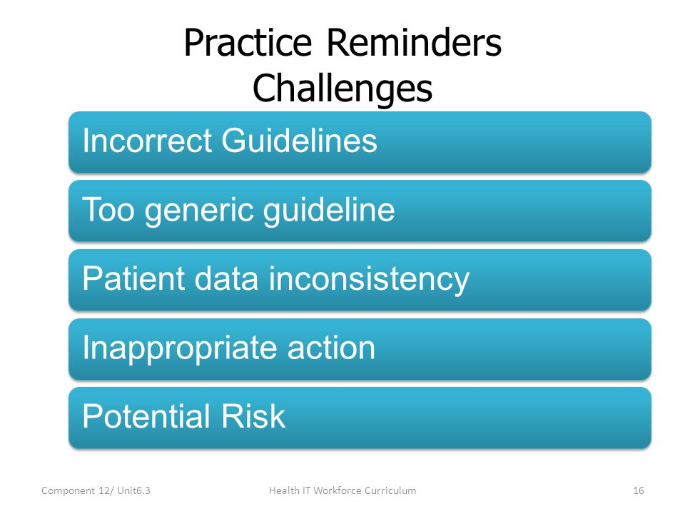Practice Reminders Challenges Incorrect GuidelinesToo generic guidelinePatient data inconsistencyInappropriate actionPotential Risk Component 12/ Unit6.316Health IT Workforce Curriculum