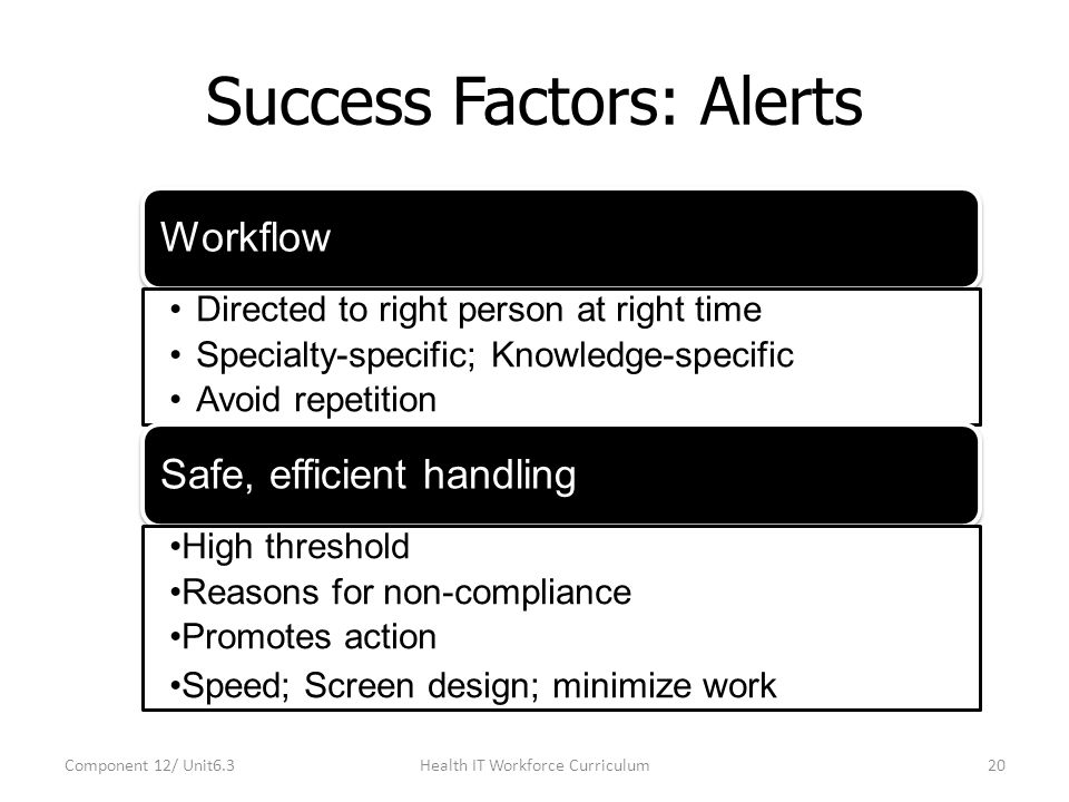 Success Factors: Alerts Workflow Directed to right person at right time Specialty-specific; Knowledge-specific Avoid repetition Safe, efficient handling High threshold Reasons for non-compliance Promotes action Speed; Screen design; minimize work Component 12/ Unit6.320Health IT Workforce Curriculum