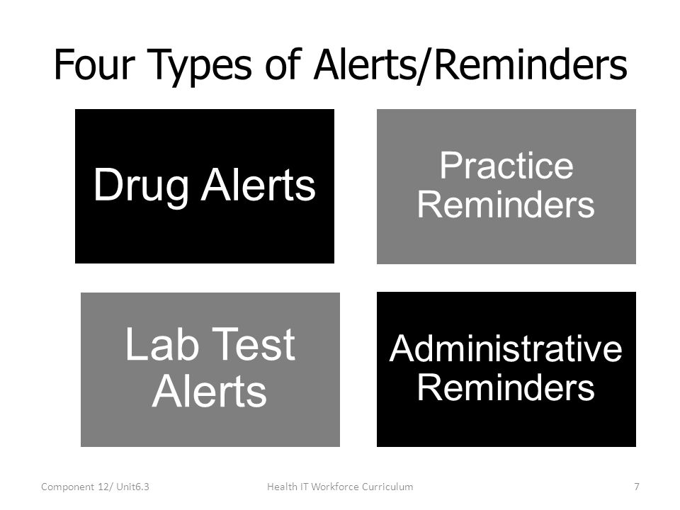 Four Types of Alerts/Reminders Drug Alerts Lab Test Alerts Practice Reminders Administrative Reminders Component 12/ Unit6.37Health IT Workforce Curriculum
