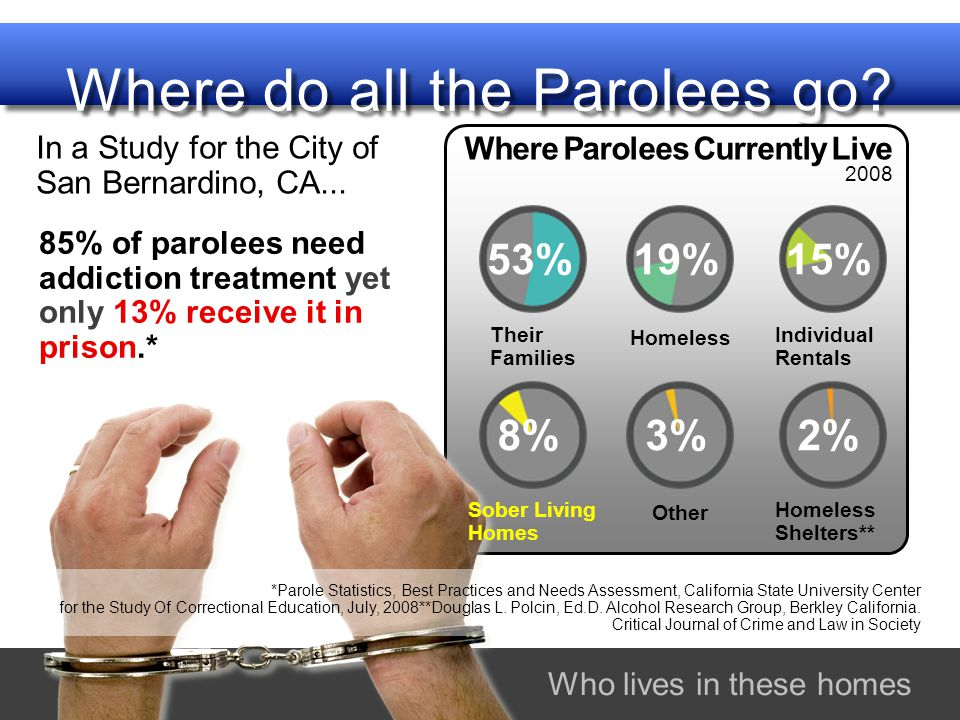 Who lives in these homes Where do all the Parolees go.