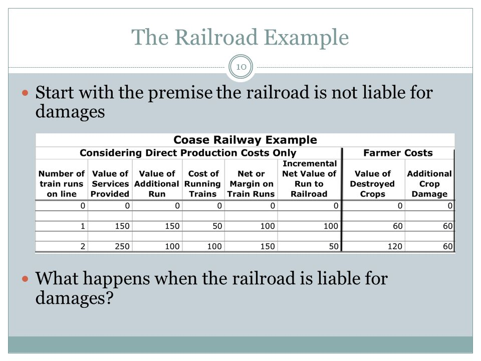 The Railroad Example 10 Start with the premise the railroad is not liable for damages What happens when the railroad is liable for damages