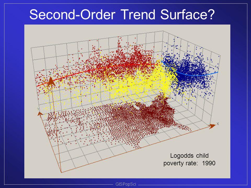 GISPopSci Second-Order Trend Surface? Logodds child poverty rate: 1990