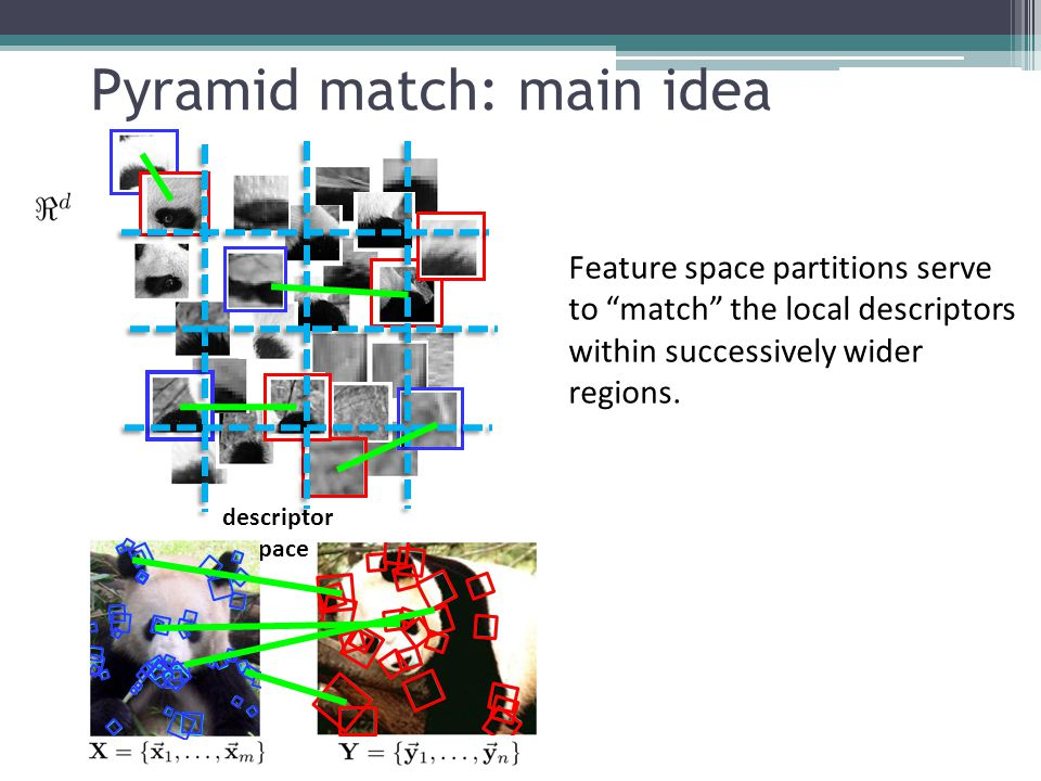"Pyramid match: main idea descriptor space Feature space partitions serve to ""match"" the local descriptors within successively wider regions."