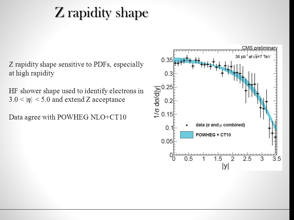 Z rapidity shape Z rapidity shape sensitive to PDFs, especially at high rapidity HF shower shape used to identify electrons in 3.0 < |  | < 5.0 and extend Z acceptance Data agree with POWHEG NLO+CT10