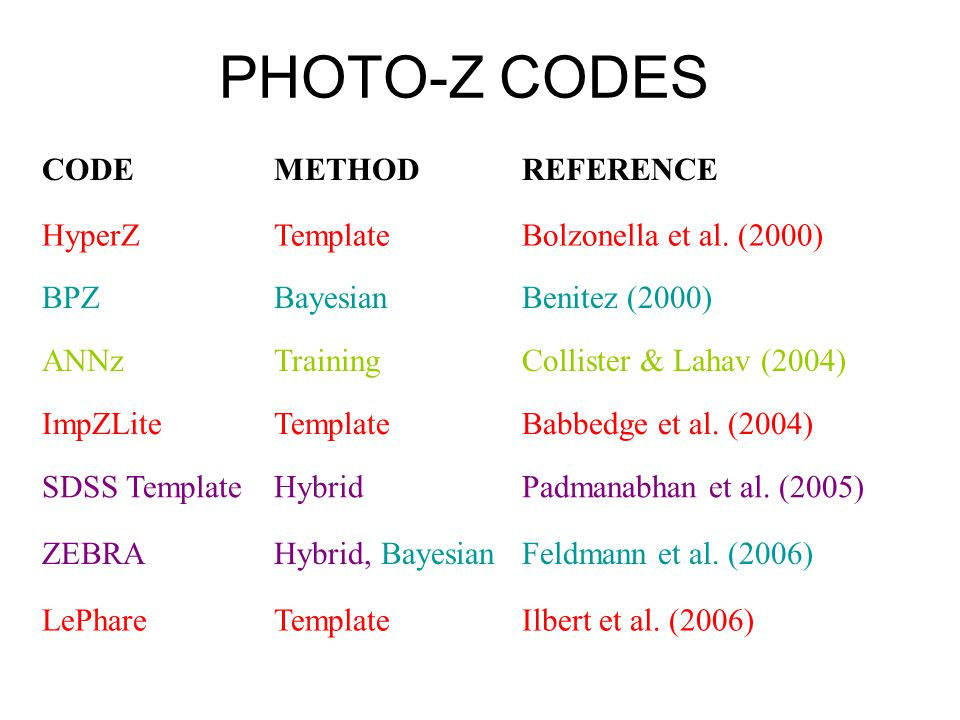 PHOTO-Z CODES CODEMETHODREFERENCE HyperZTemplateBolzonella et al. (2000) BPZBayesianBenitez (2000) ANNzTrainingCollister & Lahav (2004) ImpZLiteTempla