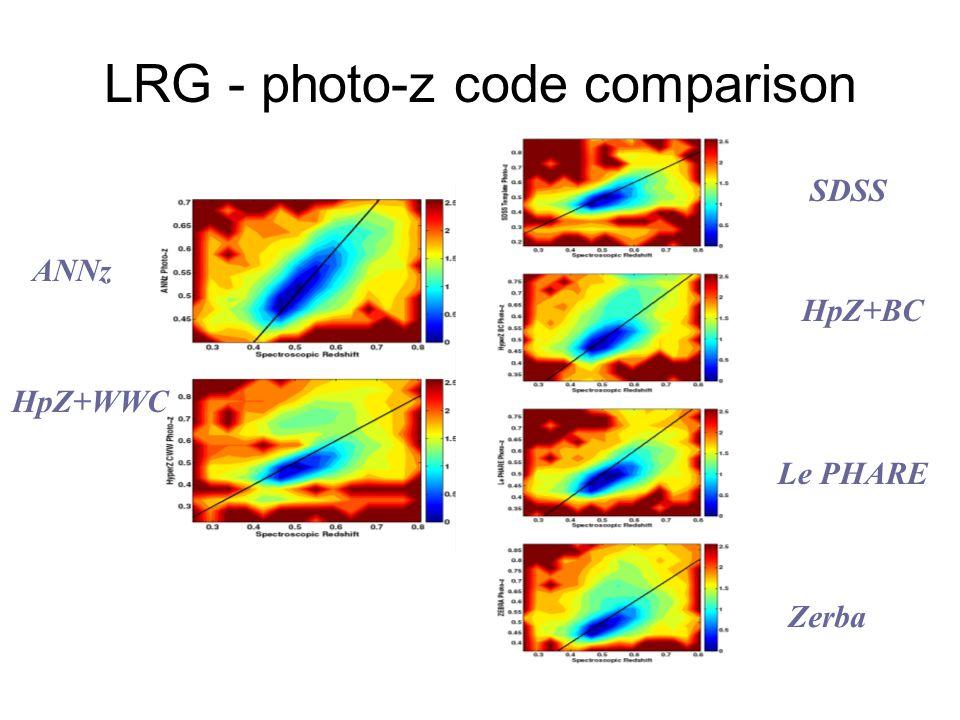 LRG - photo-z code comparison SDSS HpZ+BC Le PHARE Zerba ANNz HpZ+WWC