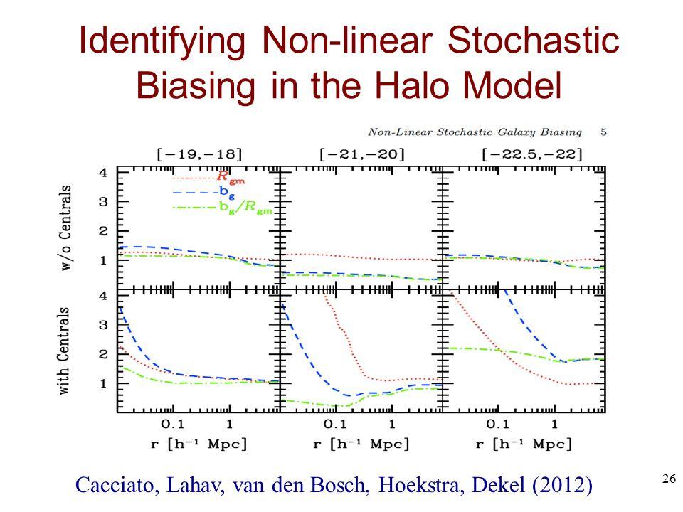 Identifying Non-linear Stochastic Biasing in the Halo Model in the Halo Model Cacciato, Lahav, van den Bosch, Hoekstra, Dekel (2012) 26