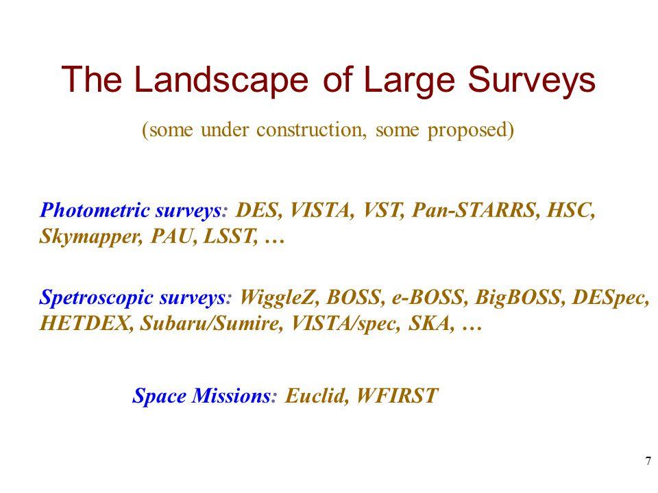 The Landscape of Large Surveys (some under construction, some proposed) Photometric surveys: DES, VISTA, VST, Pan-STARRS, HSC, Skymapper, PAU, LSST, …