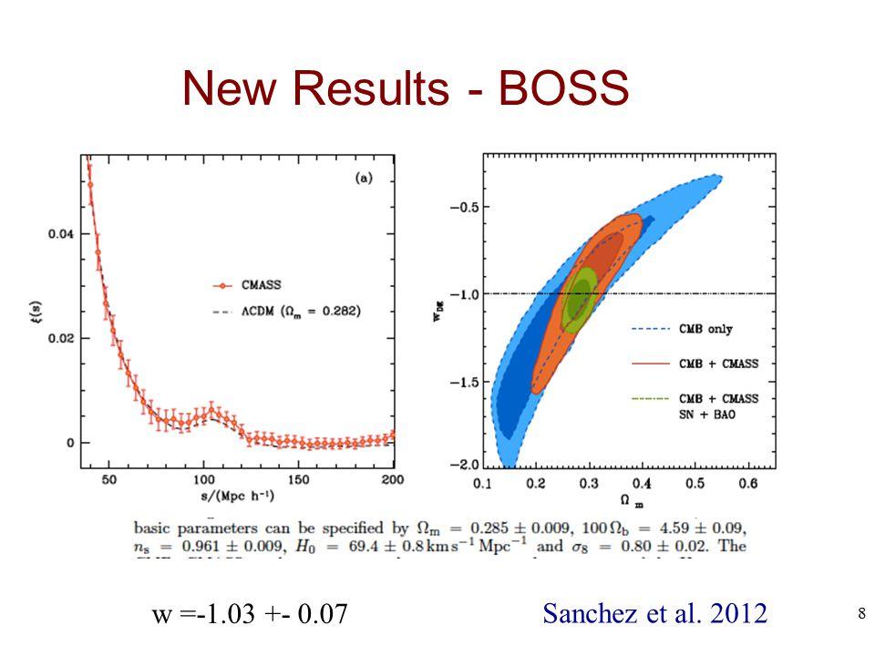 New Results - BOSS Sanchez et al. 2012 w =-1.03 +- 0.07 8