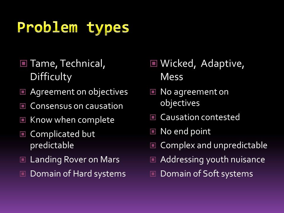 Tame, Technical, Difficulty Agreement on objectives Consensus on causation Know when complete Complicated but predictable Landing Rover on Mars Domain