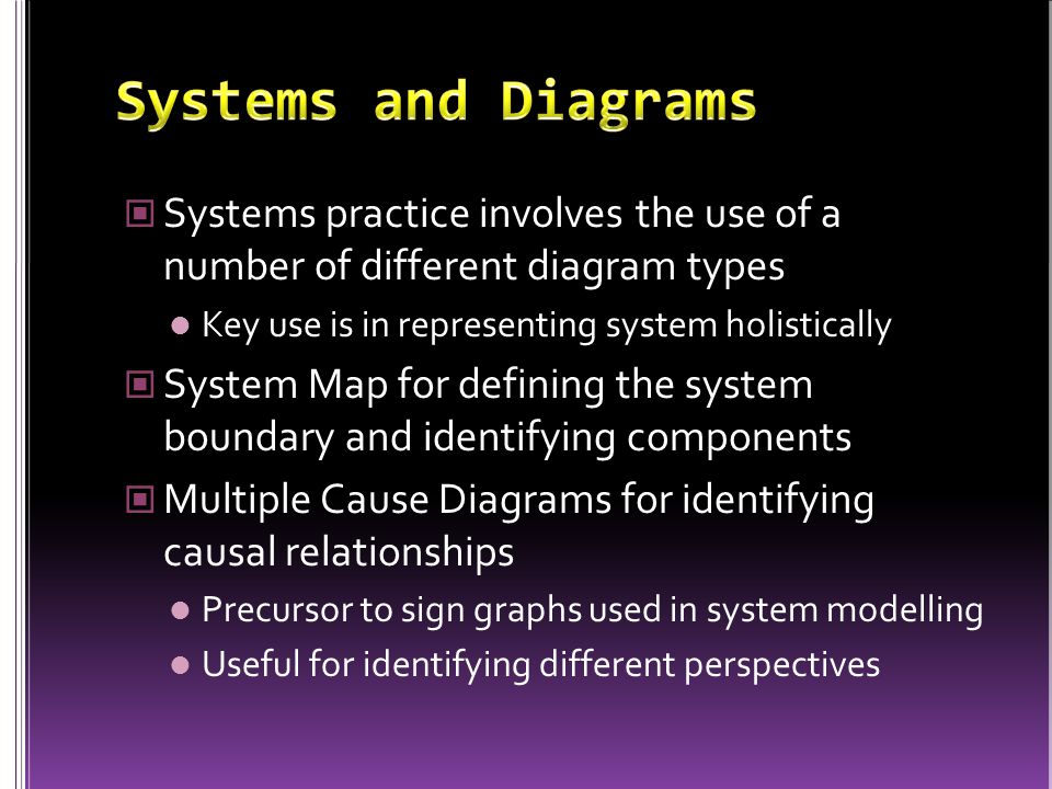 Systems practice involves the use of a number of different diagram types Key use is in representing system holistically System Map for defining the sy
