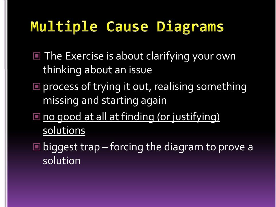 The Exercise is about clarifying your own thinking about an issue process of trying it out, realising something missing and starting again no good at all at finding (or justifying) solutions biggest trap – forcing the diagram to prove a solution