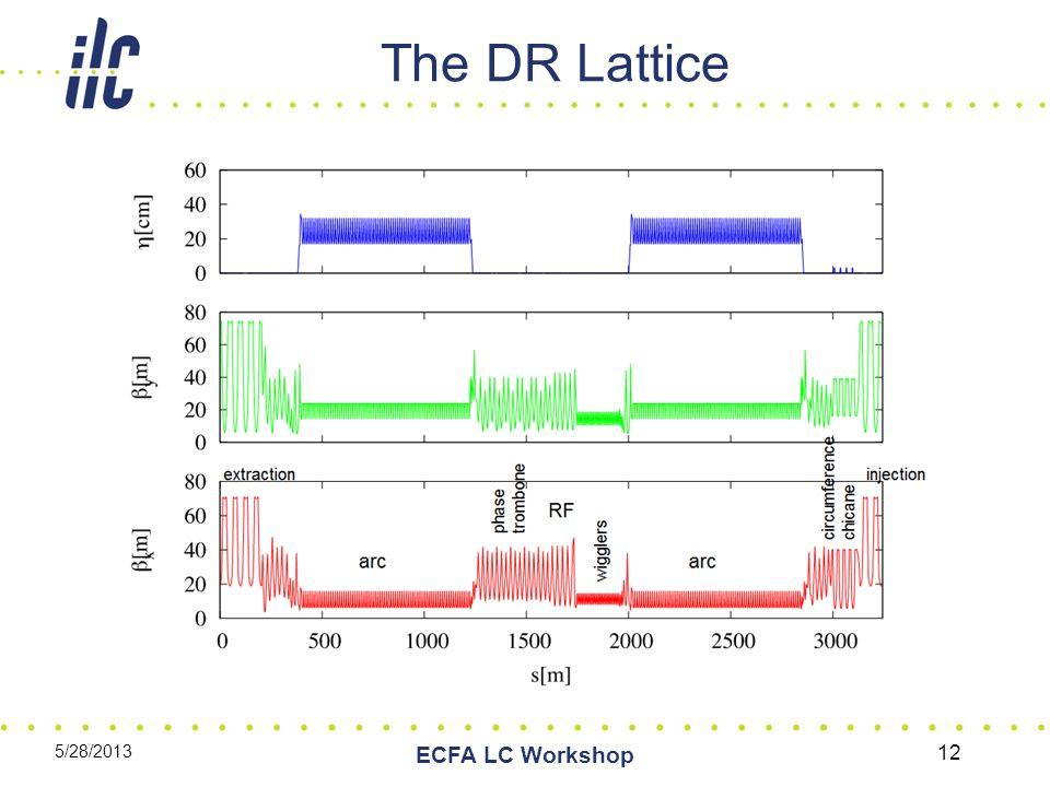 The DR Lattice 5/28/2013 ECFA LC Workshop 12