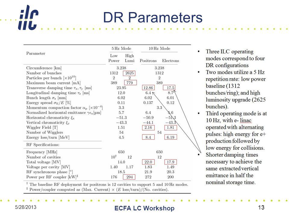 DR Parameters 5/28/2013 ECFA LC Workshop 13