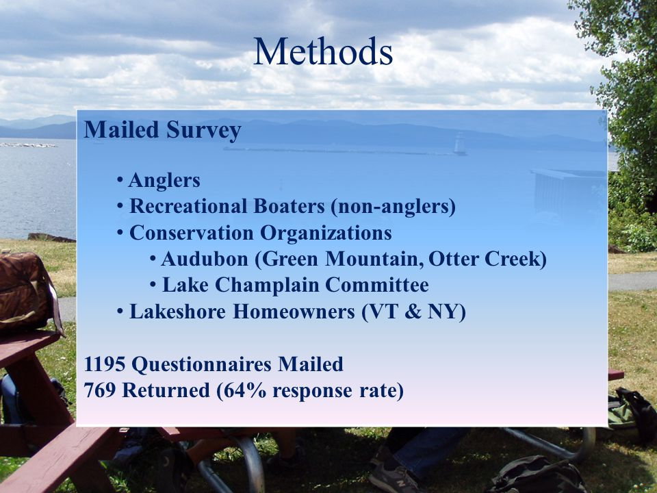 Methods Mailed Survey Anglers Recreational Boaters (non-anglers) Conservation Organizations Audubon (Green Mountain, Otter Creek) Lake Champlain Committee Lakeshore Homeowners (VT & NY) 1195 Questionnaires Mailed 769 Returned (64% response rate)
