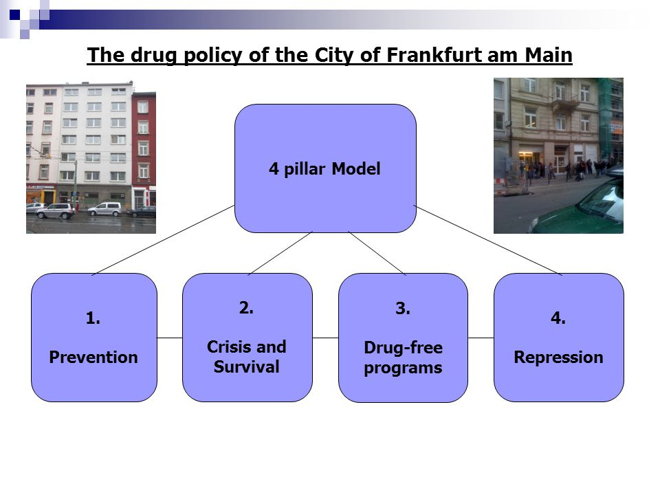 13 07/03/11 The drug policy of the City of Frankfurt am Main 4 pillar Model 1. Prevention 2. Crisis and Survival 3. Drug-free programs 4. Repression 0