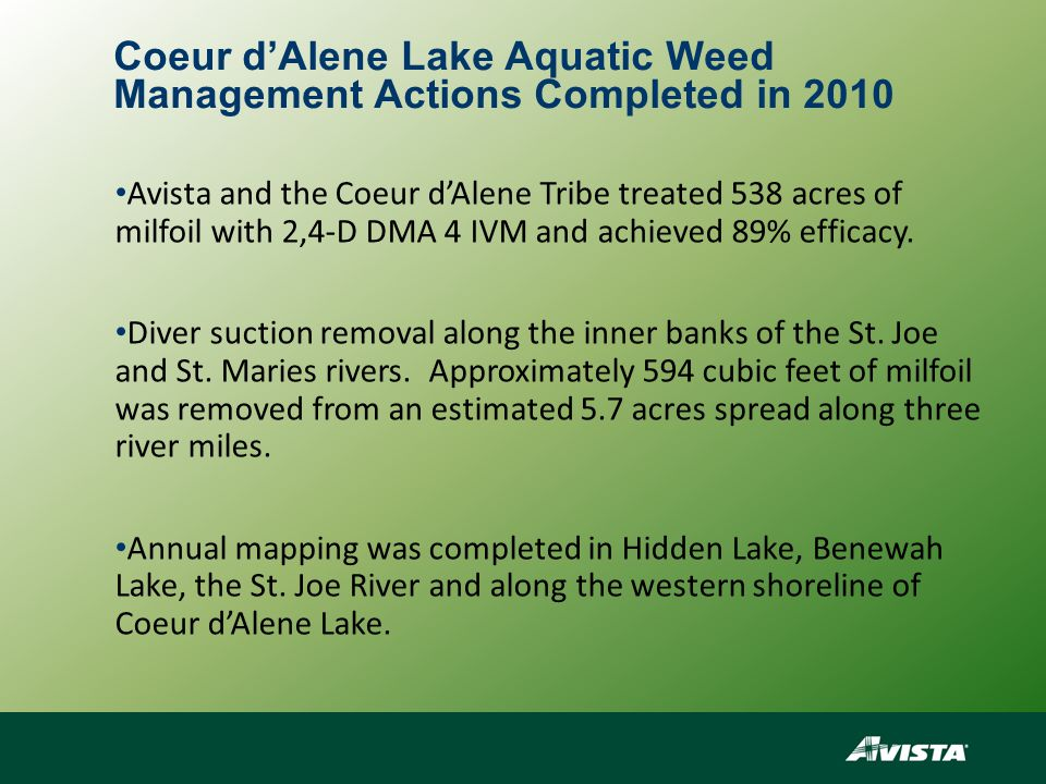 Coeur d'Alene Lake Aquatic Weed Management Actions Completed in 2010 Avista and the Coeur d'Alene Tribe treated 538 acres of milfoil with 2,4-D DMA 4 IVM and achieved 89% efficacy.